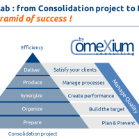 #MedLab : How Do You Manage Consolidation Projects ?